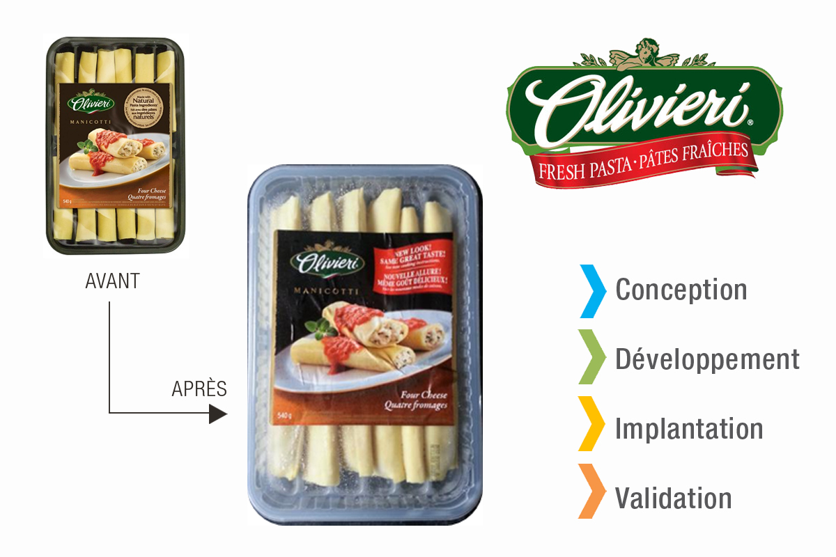 portfolio-profilpack-packaging-alimentaire-ecoconception-plastique-olivieri-canada