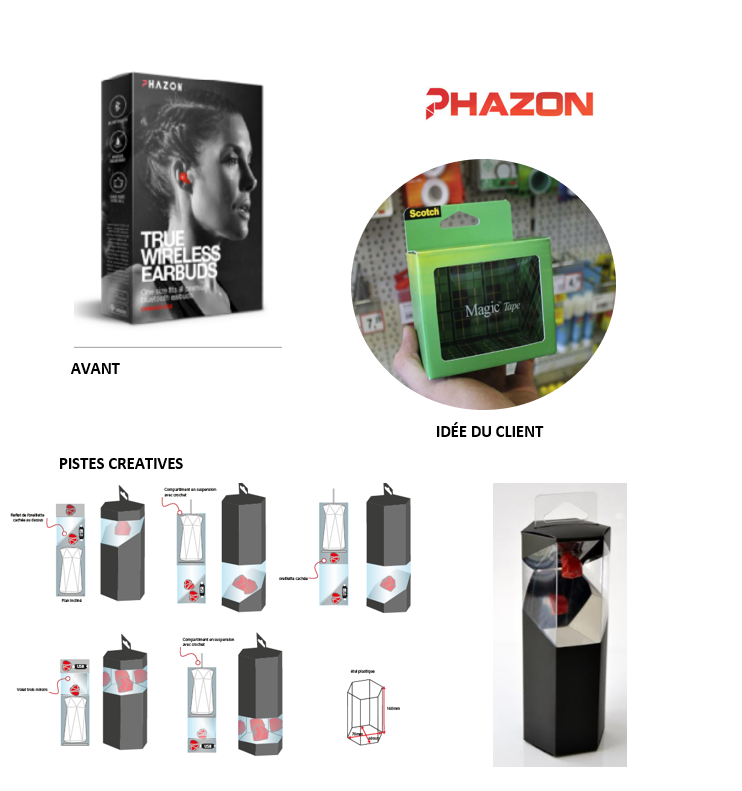 portfolio-profilpack-phazon-electronique-packaging-design-innovation